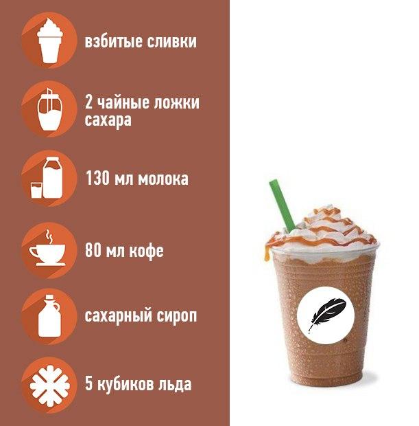 Состав напитка