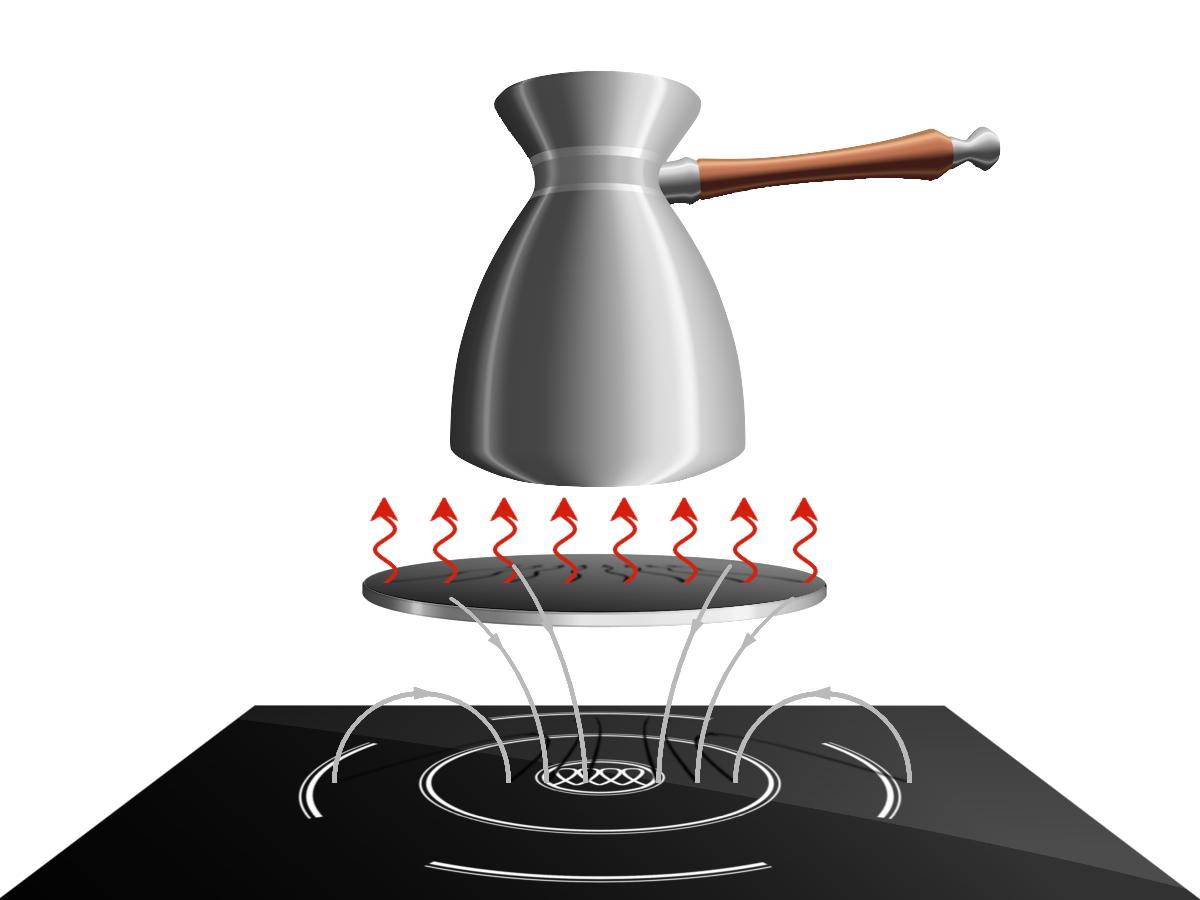 Индукционная плита