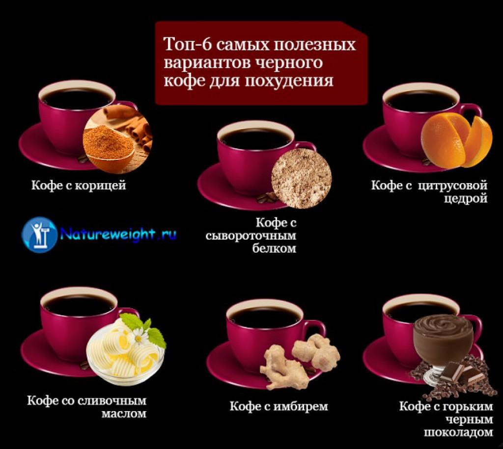 добавки к кофе для похудения